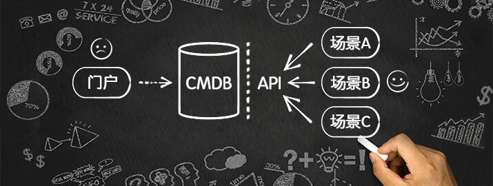 金融企业如何通过数据治理来解决CMDB数据不准的企业难题在线交流